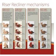 Rise And Recline Mechanism's